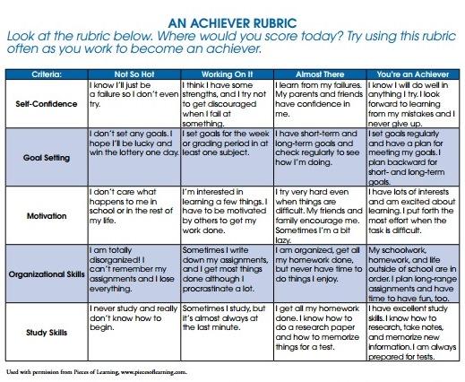 21st century management skills